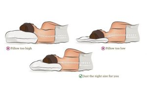 Pillow Size: an unexpected cause of neck pain!
