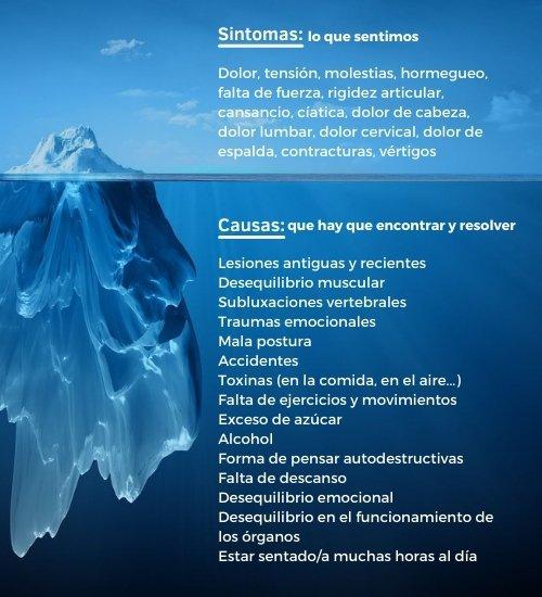 Causas y sintomas